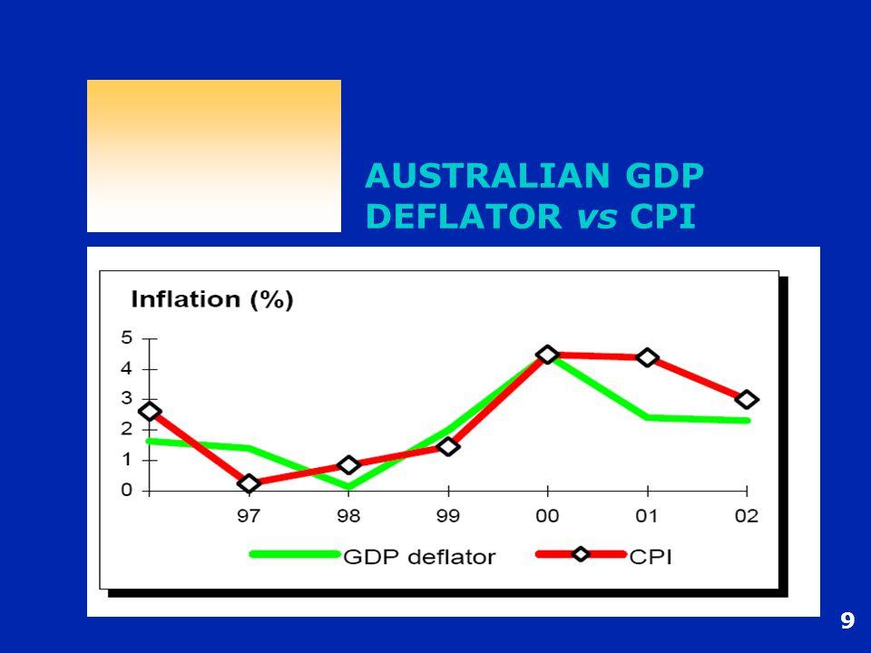 9 AUSTRALIAN GDP DEFLATOR vs CPI
