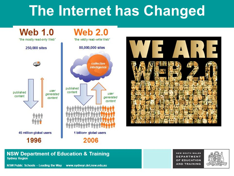NSW Department of Education & Training Sydney Region NSW Public Schools – Leading the Way   The Internet has Changed