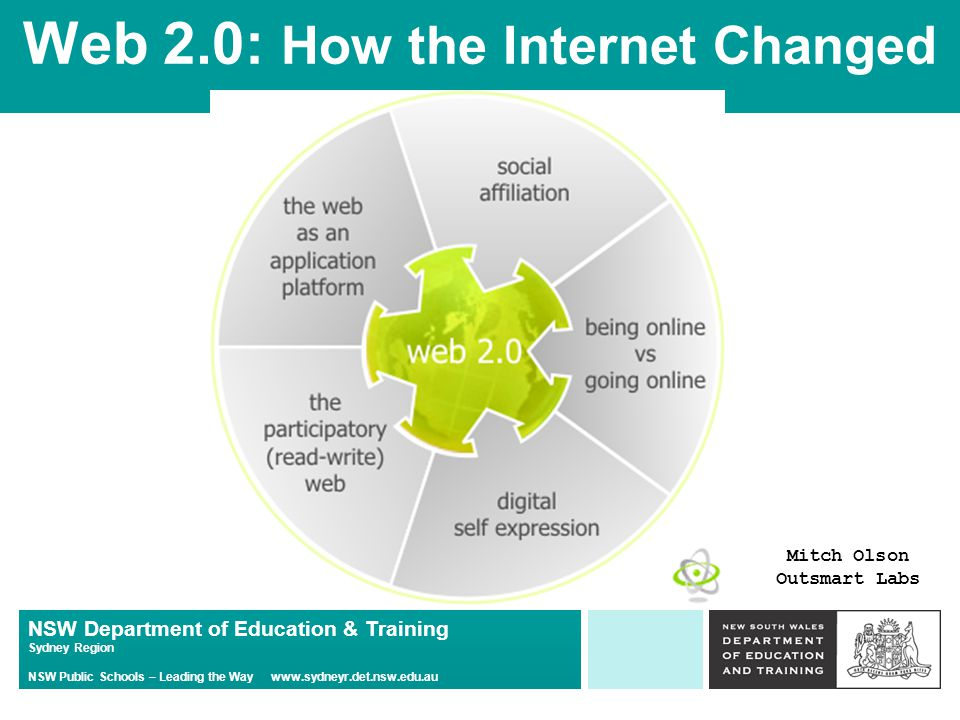 NSW Department of Education & Training Sydney Region NSW Public Schools – Leading the Way   Web 2.0: How the Internet Changed Mitch Olson Outsmart Labs