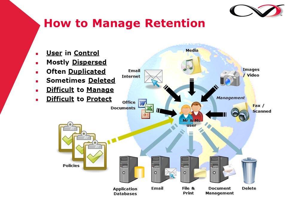 How to Manage Retention n User in Control n Mostly Dispersed n Often Duplicated n Sometimes Deleted n Difficult to Manage n Difficult to ProtectOffice