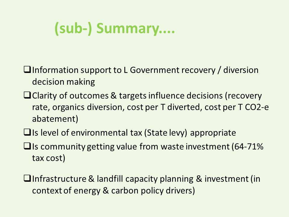 (sub-) Summary....