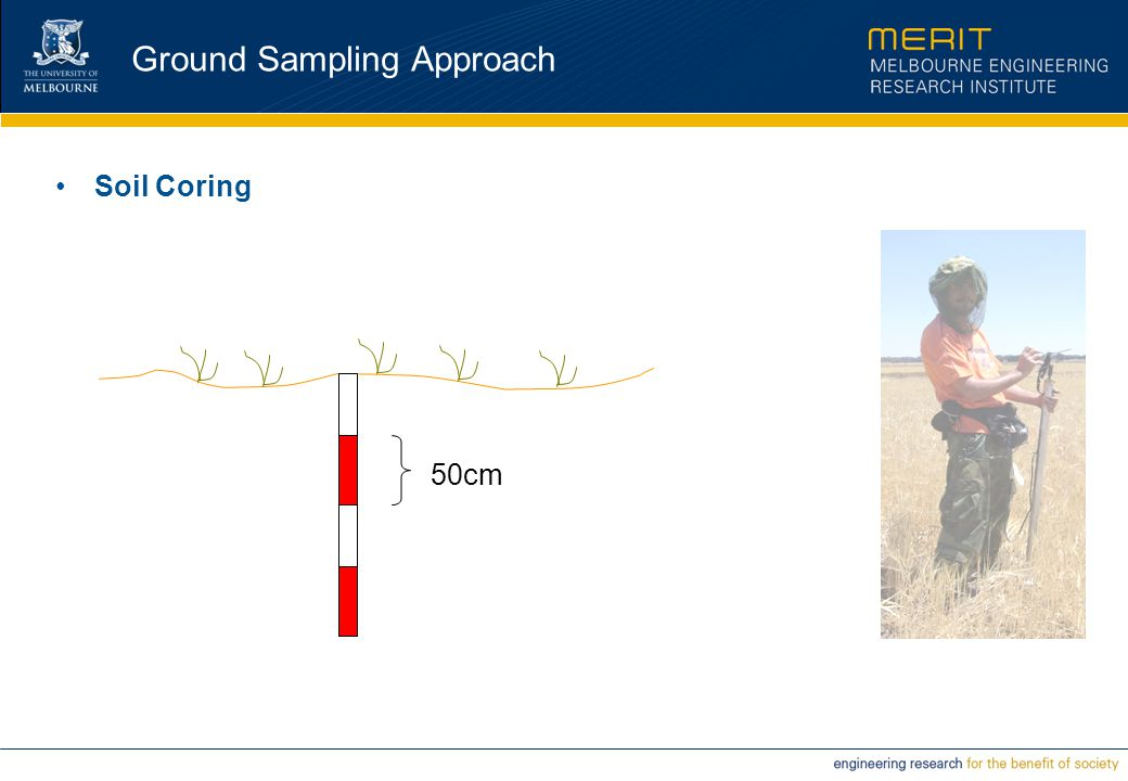 Ground Sampling Approach Soil Coring 50cm
