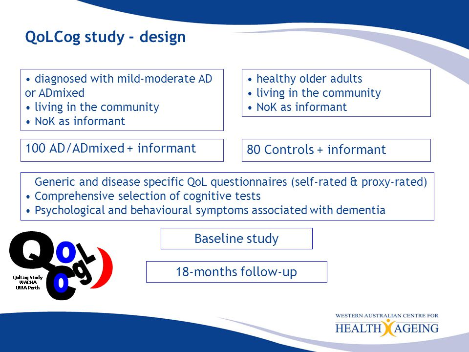 18-months follow-up Baseline study 100 AD/ADmixed + informant 80 Controls + informant diagnosed with mild-moderate AD or ADmixed living in the community NoK as informant healthy older adults living in the community NoK as informant QoLCog study - design Generic and disease specific QoL questionnaires (self-rated & proxy-rated) Comprehensive selection of cognitive tests Psychological and behavioural symptoms associated with dementia