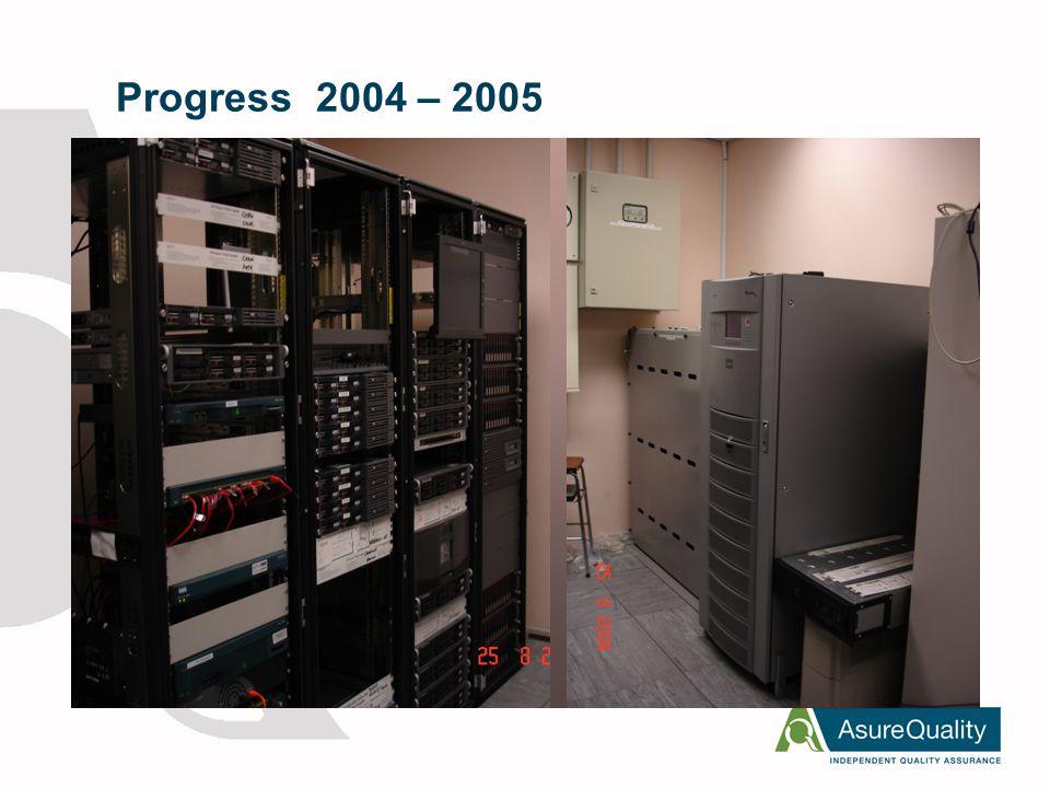 Progress 2004 – 2005