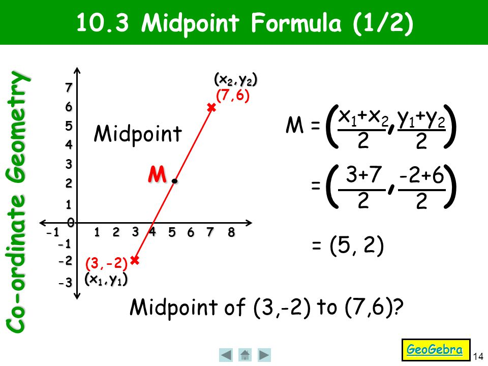 Co-ordinate Geometry 14 1 2 3 4 56 7 8 0 1 2 3 4 5 6 7 -2 -3 10.3 Midpoint Formula (1/2) Midpoint of (3,-2) to (7,6)? (3,-2) (7,6) (x 1,y 1 ) (x 2,y 2