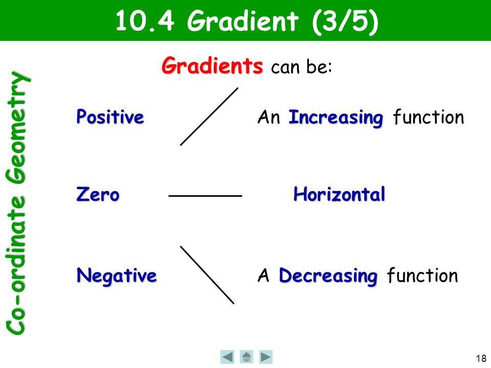 Co-ordinate Geometry 18 10.4 Gradient (3/5) Gradients Gradients can be: Positive Increasing An Increasing function ZeroHorizontal Negative Decreasing A Decreasing function
