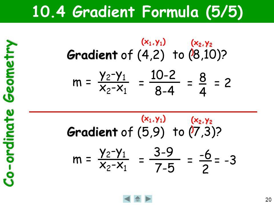 Co-ordinate Geometry 20 10.4 Gradient Formula (5/5) Gradient Gradient of (4,2) to (8,10)? (x 1,y 1 ) (x 2,y 2 ) m = y 2 -y 1 x 2 -x 1 = 10-2 8-4 = 848