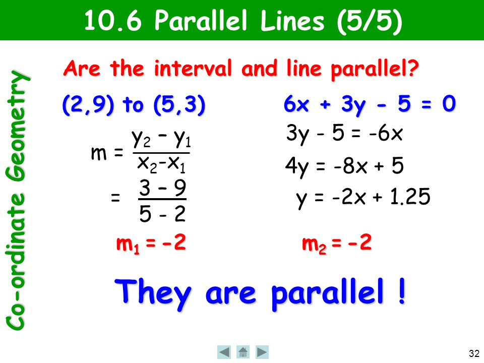 Co-ordinate Geometry 32 10.6 Parallel Lines (5/5) Are the interval and line parallel? (2,9) to (5,3) 6x + 3y - 5 = 0 m = y 2 – y 1 x 2 -x 1 = 3y - 5 =