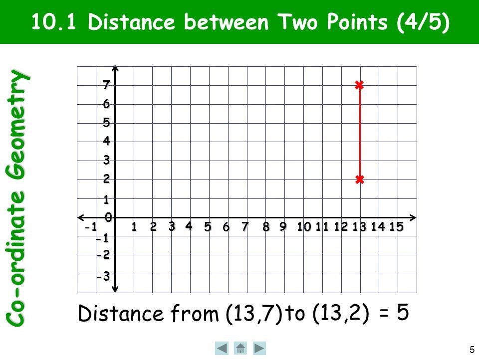 Co-ordinate Geometry 16 4 7-3 10.4 Gradient (1/5)Gradient rate of change.