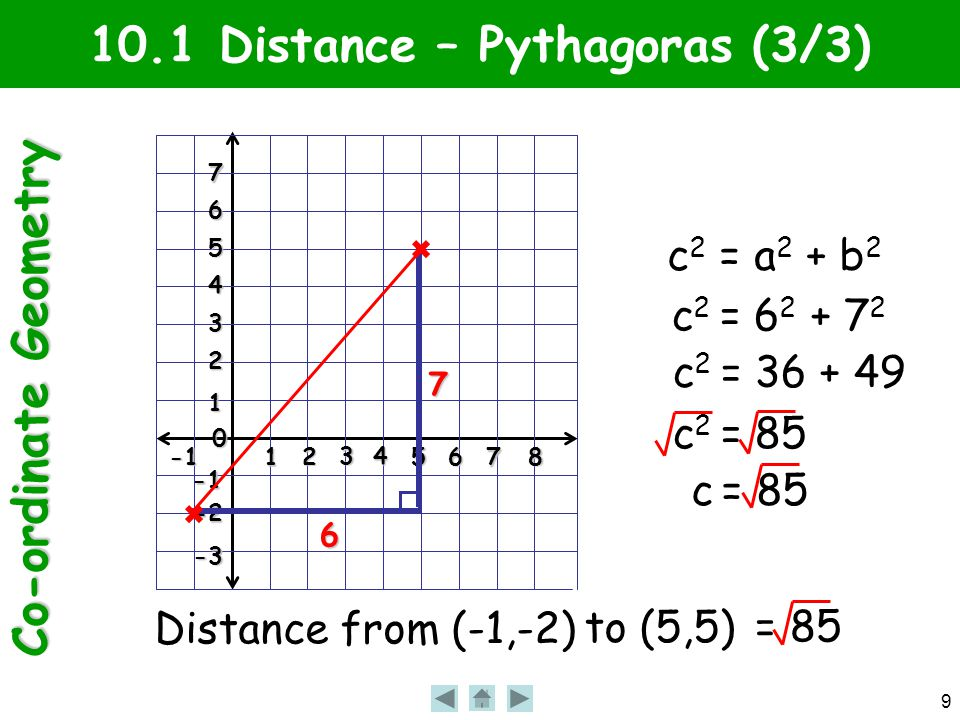 Co-ordinate Geometry 10 1 2 3 4 56 7 8 0 1 2 3 4 5 6 7 -2 -3 10.1 Distance – Pythagoras (1/1) Distance from (1,-2) to (7,7) 6 9 c 2 = a 2 + b 2 c 2 = 6 2 + 9 2 c 2 = 36 + 81 c 2 = 117 c = 10.816 65 c ≈ 10.8 ≈ 10.8