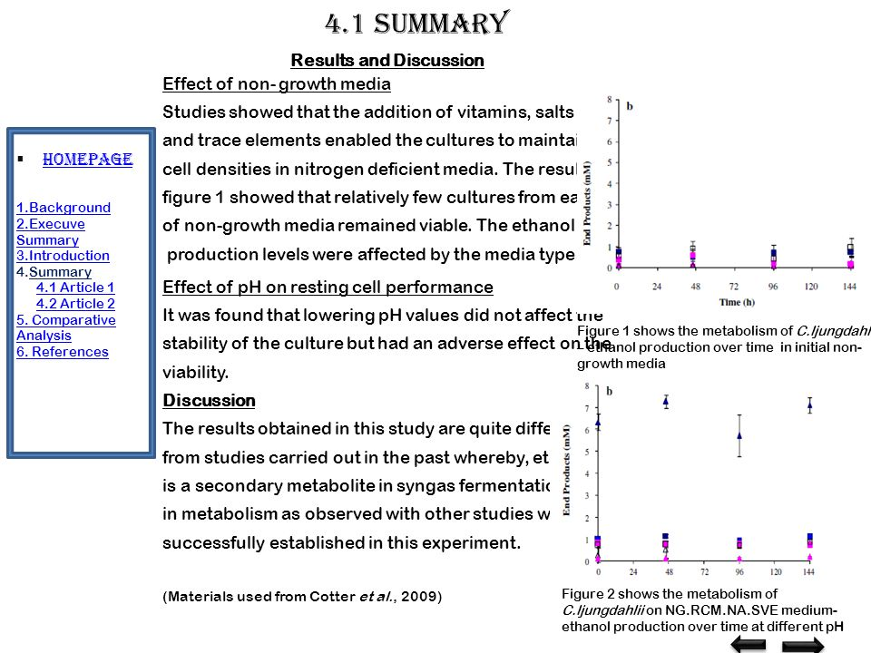 4.1 Summary Effect of non- growth media Studies showed that the addition of vitamins, salts and trace elements enabled the cultures to maintain high cell densities in nitrogen deficient media.
