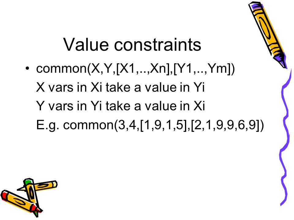 Value constraints common(X,Y,[X1,..,Xn],[Y1,..,Ym]) X vars in Xi take a value in Yi Y vars in Yi take a value in Xi E.g.