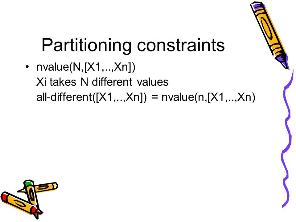 Partitioning constraints nvalue(N,[X1,..,Xn]) Xi takes N different values all-different([X1,..,Xn]) = nvalue(n,[X1,..,Xn)