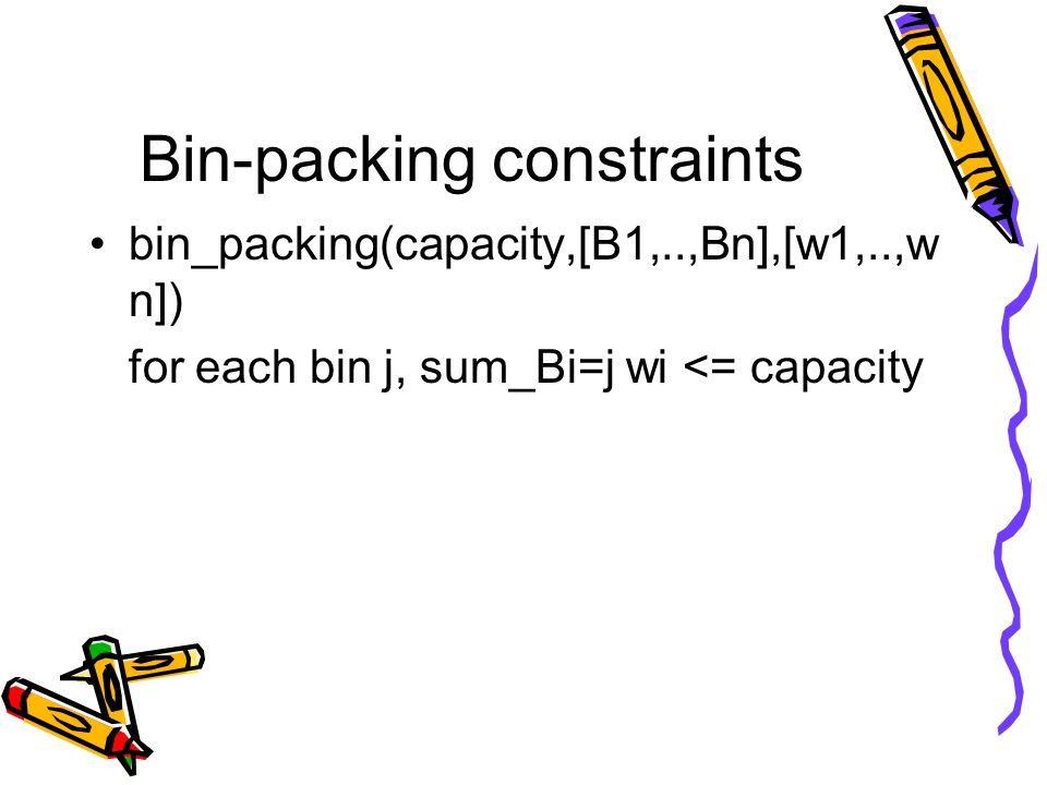 Bin-packing constraints bin_packing(capacity,[B1,..,Bn],[w1,..,w n]) for each bin j, sum_Bi=j wi <= capacity