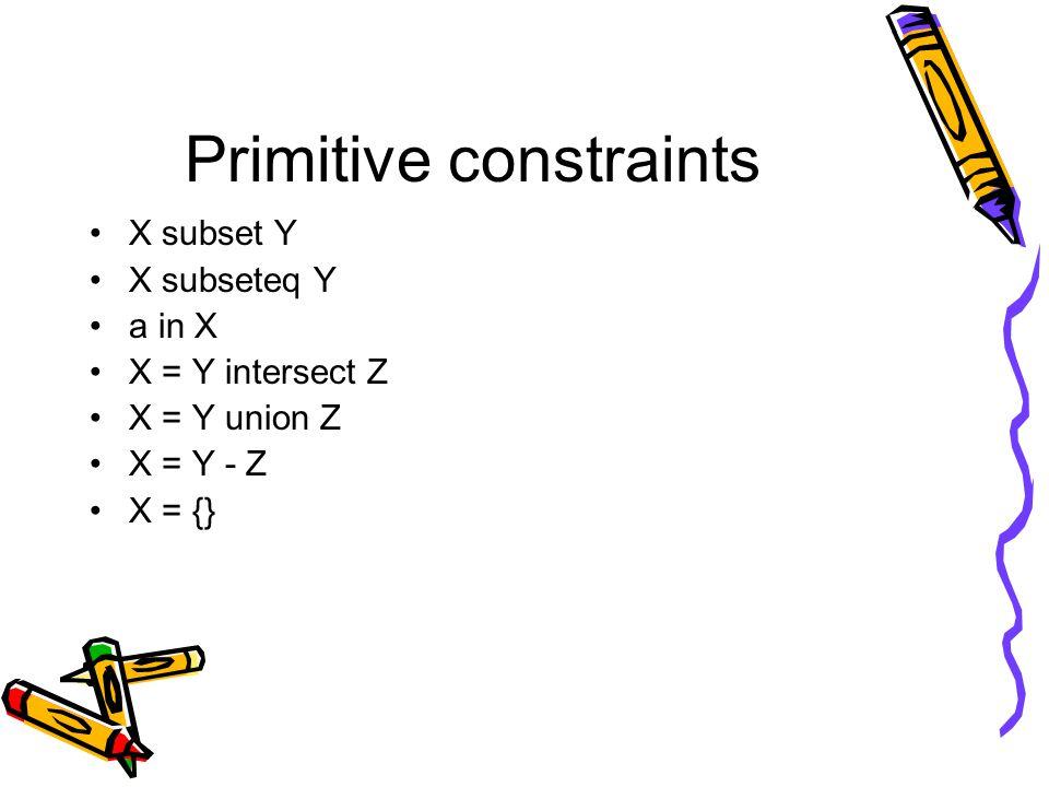 Primitive constraints X subset Y X subseteq Y a in X X = Y intersect Z X = Y union Z X = Y - Z X = {}