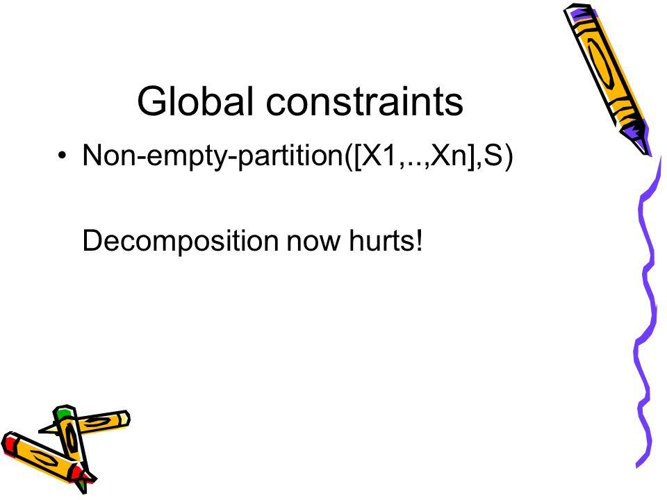 Global constraints Non-empty-partition([X1,..,Xn],S) Decomposition now hurts!
