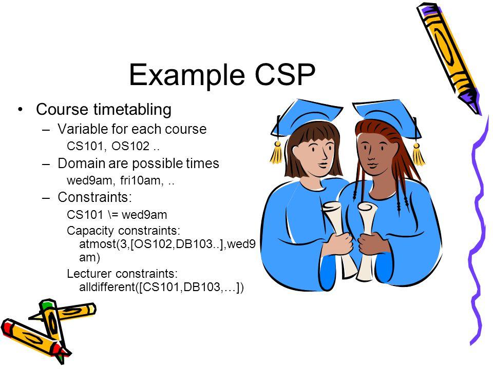 Example CSP Course timetabling –Variable for each course CS101, OS102..