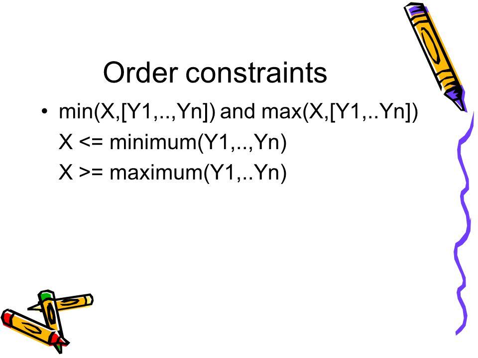 Order constraints min(X,[Y1,..,Yn]) and max(X,[Y1,..Yn]) X <= minimum(Y1,..,Yn) X >= maximum(Y1,..Yn)