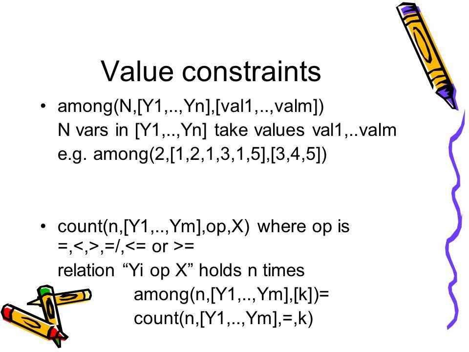 Value constraints among(N,[Y1,..,Yn],[val1,..,valm]) N vars in [Y1,..,Yn] take values val1,..valm e.g.