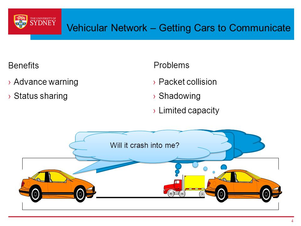 Vehicular Network – Getting Cars to Communicate ›Advance warning ›Status sharing ›Packet collision ›Shadowing ›Limited capacity 4 Benefits I should stop now!!We should stop now!.