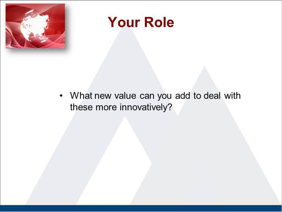 Your Role What new value can you add to deal with these more innovatively