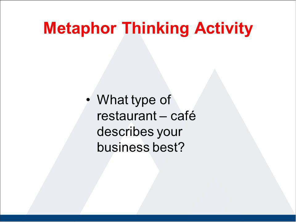 Metaphor Thinking Activity What type of restaurant – café describes your business best?
