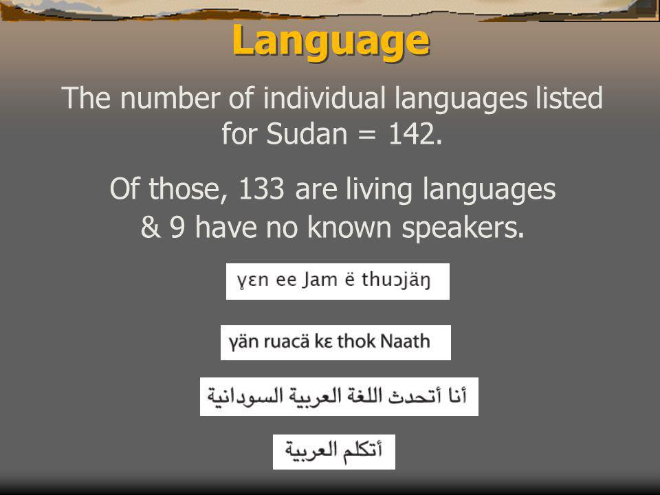 Language The number of individual languages listed for Sudan = 142.