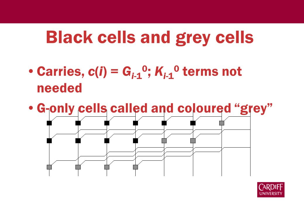 Black cells and grey cells Carries, c(i) = G i-1 0 ; K i-1 0 terms not needed G-only cells called and coloured grey