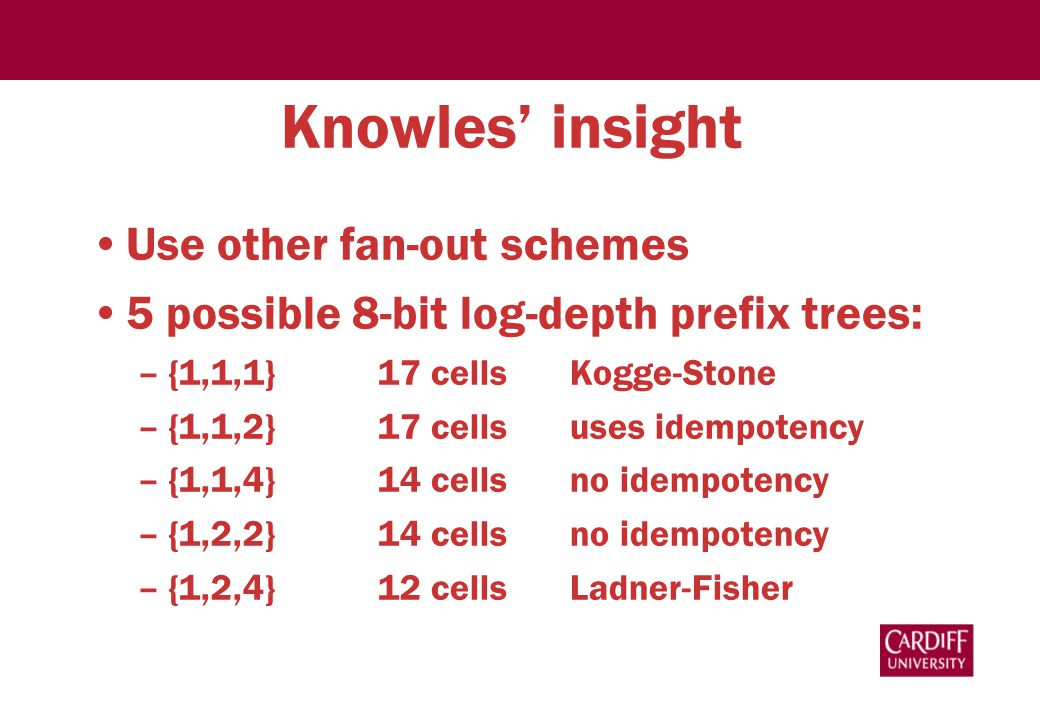 Knowles' insight Use other fan-out schemes 5 possible 8-bit log-depth prefix trees: –{1,1,1}17 cellsKogge-Stone –{1,1,2}17 cellsuses idempotency –{1,1,4}14 cellsno idempotency –{1,2,2}14 cellsno idempotency –{1,2,4} 12 cellsLadner-Fisher
