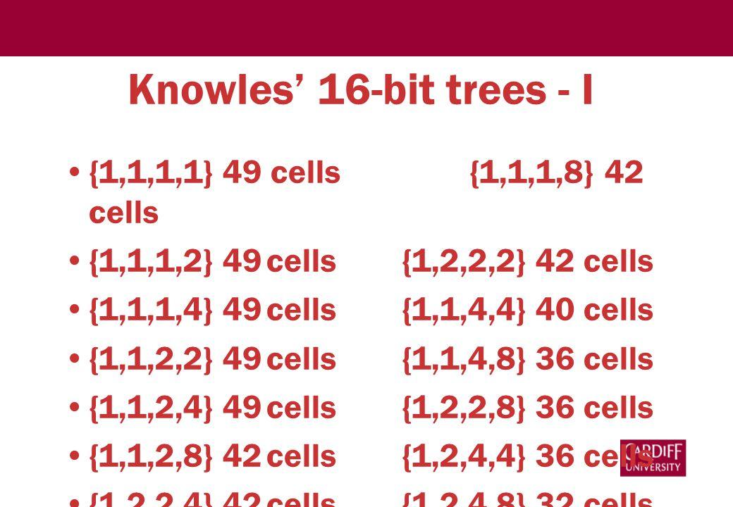 Knowles' 16-bit trees - I {1,1,1,1} 49 cells{1,1,1,8}42 cells {1,1,1,2} 49cells {1,2,2,2} 42 cells {1,1,1,4} 49cells {1,1,4,4} 40 cells {1,1,2,2} 49cells {1,1,4,8} 36 cells {1,1,2,4} 49cells {1,2,2,8} 36 cells {1,1,2,8} 42cells {1,2,4,4} 36 cells {1,2,2,4} 42cells {1,2,4,8} 32 cells
