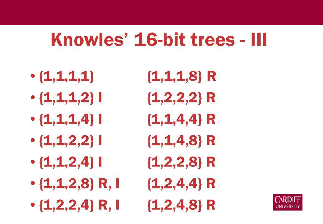 Knowles' 16-bit trees - III {1,1,1,1} {1,1,1,8}R {1,1,1,2} I{1,2,2,2} R {1,1,1,4} I{1,1,4,4} R {1,1,2,2} I{1,1,4,8} R {1,1,2,4} I{1,2,2,8} R {1,1,2,8}