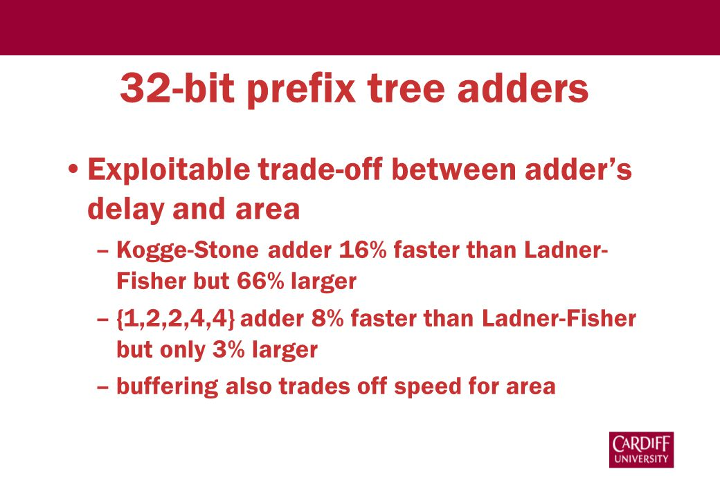 32-bit prefix tree adders Exploitable trade-off between adder's delay and area –Kogge-Stone adder 16% faster than Ladner- Fisher but 66% larger –{1,2,
