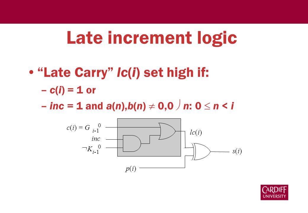 Late increment logic Late Carry lc(i) set high if: –c(i) = 1 or –inc = 1 and a(n),b(n)  0,0  n: 0  n < i p(i)p(i) s(i)s(i) inc  K i 0 c(i) = G i 0 lc(i)