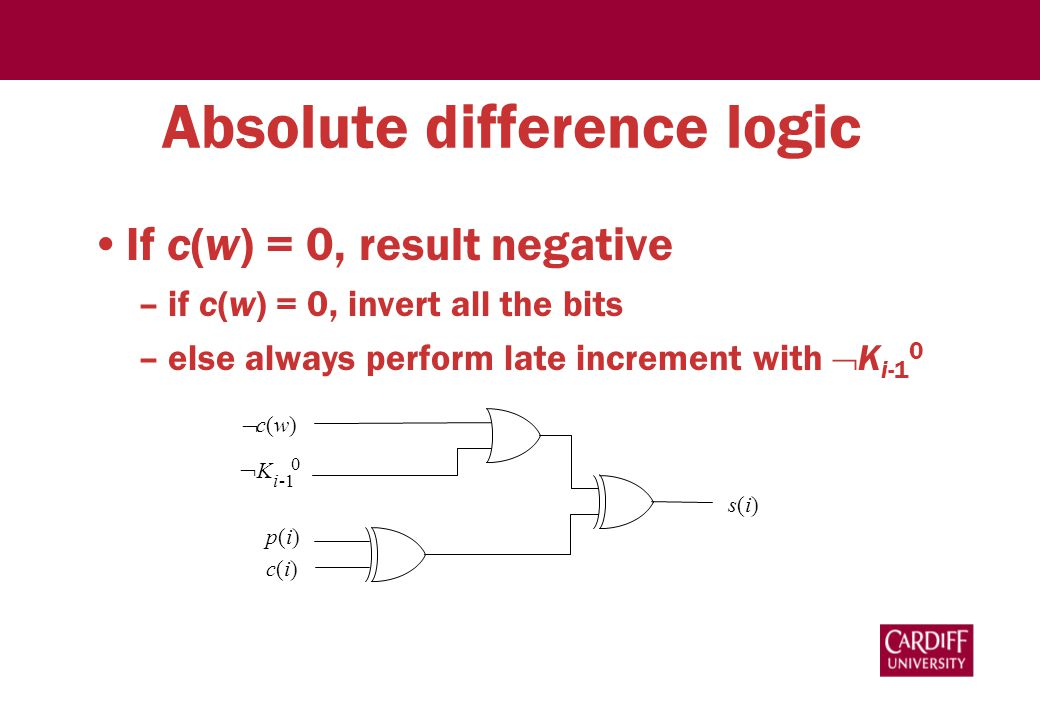 Absolute difference logic If c(w) = 0, result negative –if c(w) = 0, invert all the bits –else always perform late increment with  K i-1 0 p(i) s(i)s