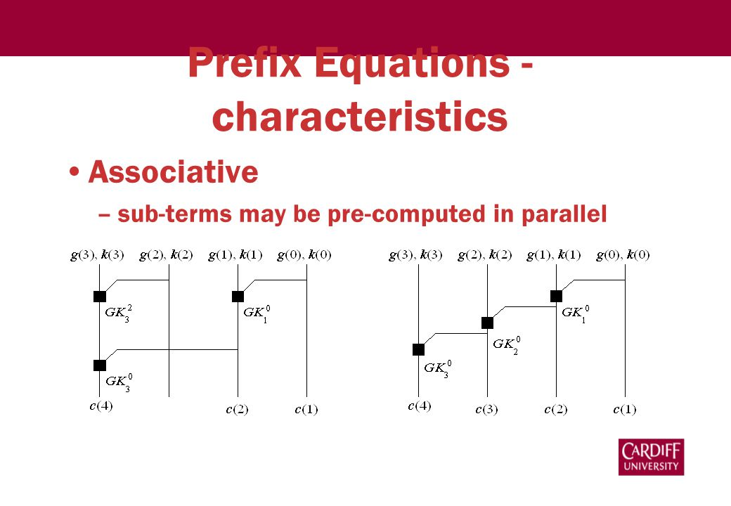 Prefix Equations - characteristics Associative –sub-terms may be pre-computed in parallel