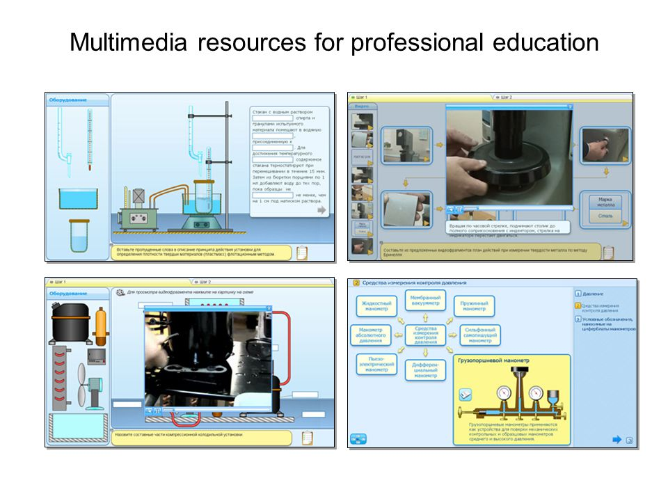 Multimedia resources for professional education