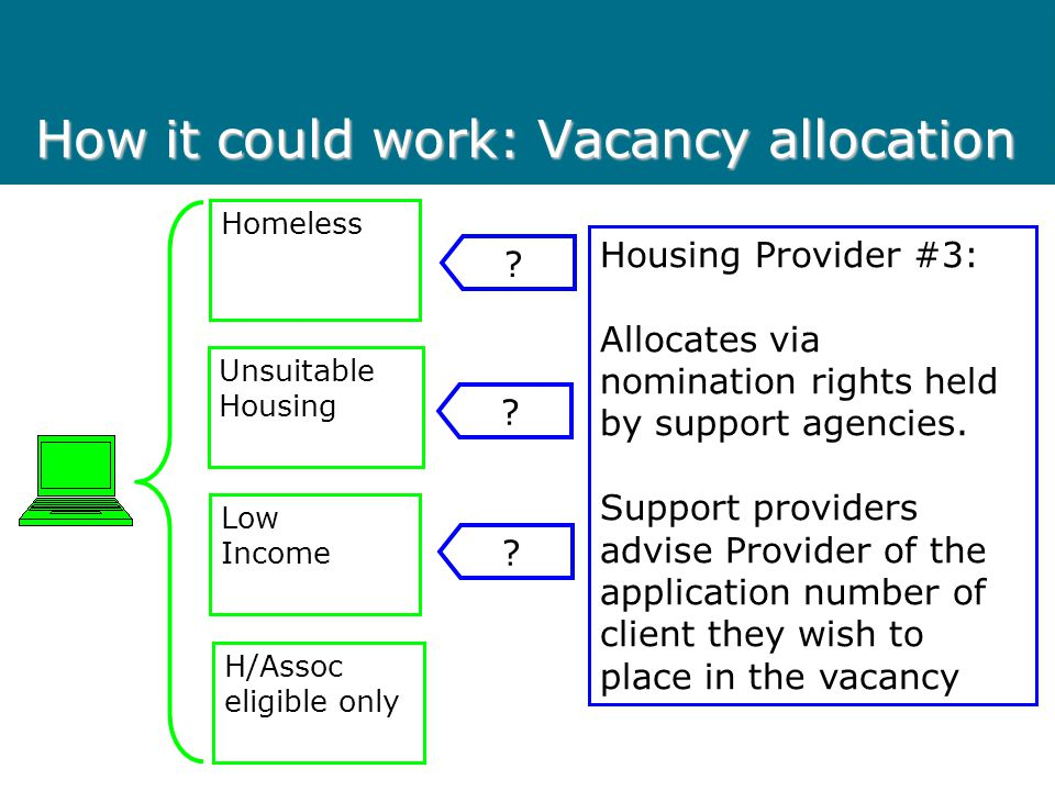 How it could work: Vacancy allocation Homeless Unsuitable Housing Low Income H/Assoc eligible only Housing Provider #3: Allocates via nomination right