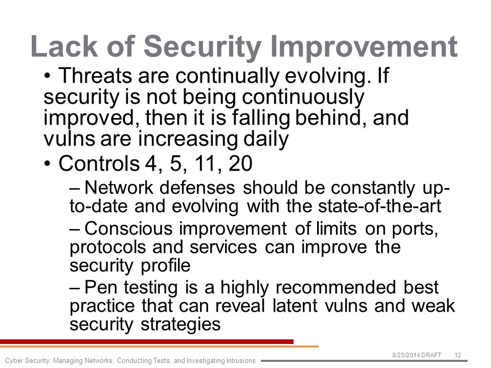 Lack of Security Improvement Threats are continually evolving.
