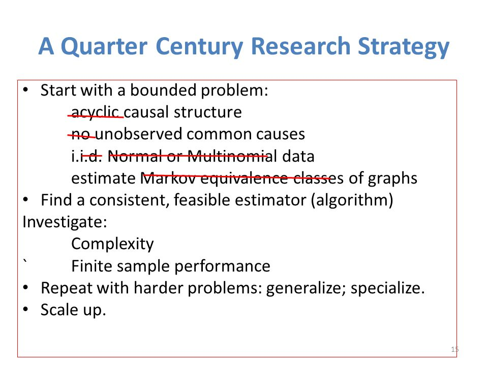 A Quarter Century Research Strategy Start with a bounded problem: acyclic causal structure no unobserved common causes i.i.d.