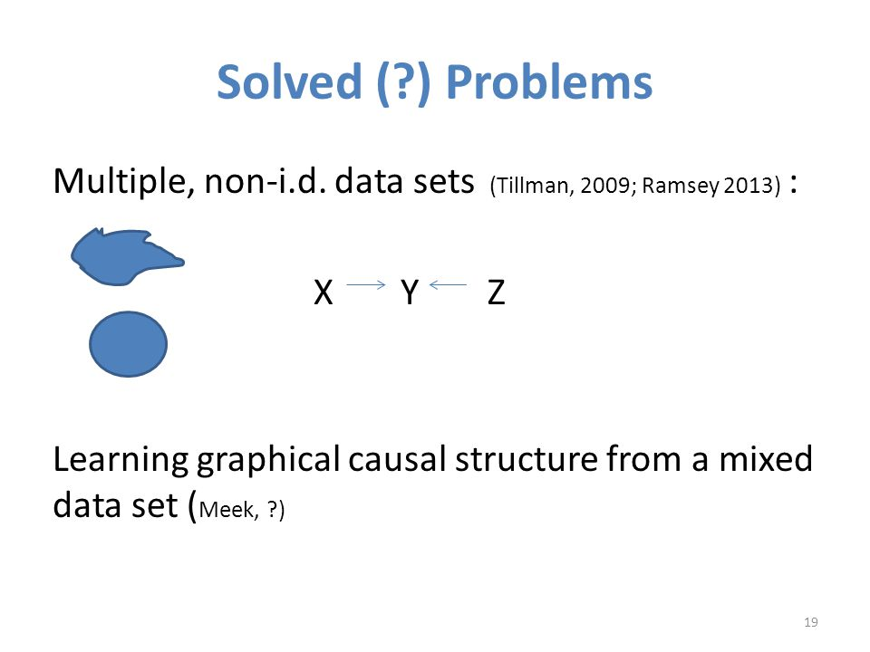 Solved ( ) Problems Multiple, non-i.d.