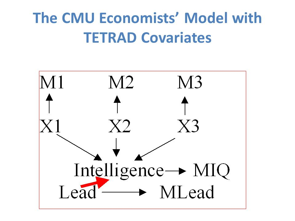 The CMU Economists' Model with TETRAD Covariates