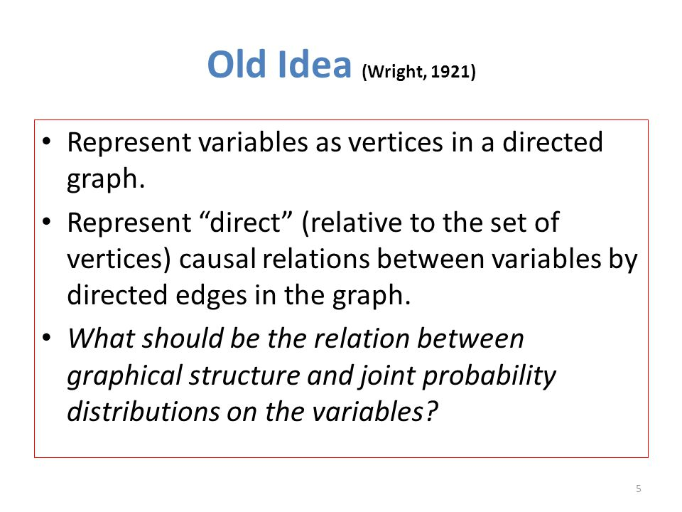 Old Idea (Wright, 1921) Represent variables as vertices in a directed graph.