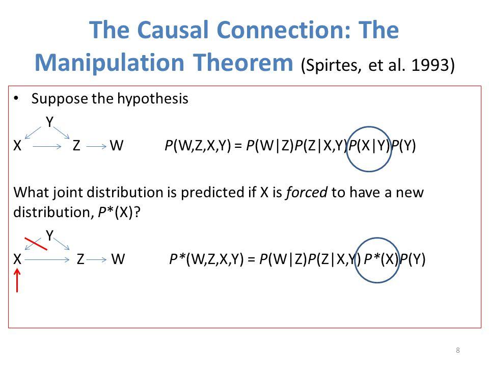 Solved (?) Problems Multiple, non-i.d.