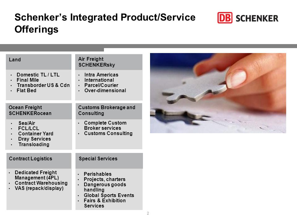 2 Schenker's Integrated Product/Service Offerings Intra Americas International Parcel/Courier Over-dimensional Dedicated Freight Management (4PL) Contract Warehousing VAS (repack/display) Domestic TL / LTL Final Mile Transborder US & Cdn Flat Bed Land Air Freight SCHENKERsky Complete Custom Broker services Customs Consulting Customs Brokerage and Consulting Perishables Projects, charters Dangerous goods handling Global Sports Events Fairs & Exhibition Services Special Services Contract Logistics Sea/Air FCL/LCL Container Yard Dray Services Transloading Ocean Freight SCHENKERocean