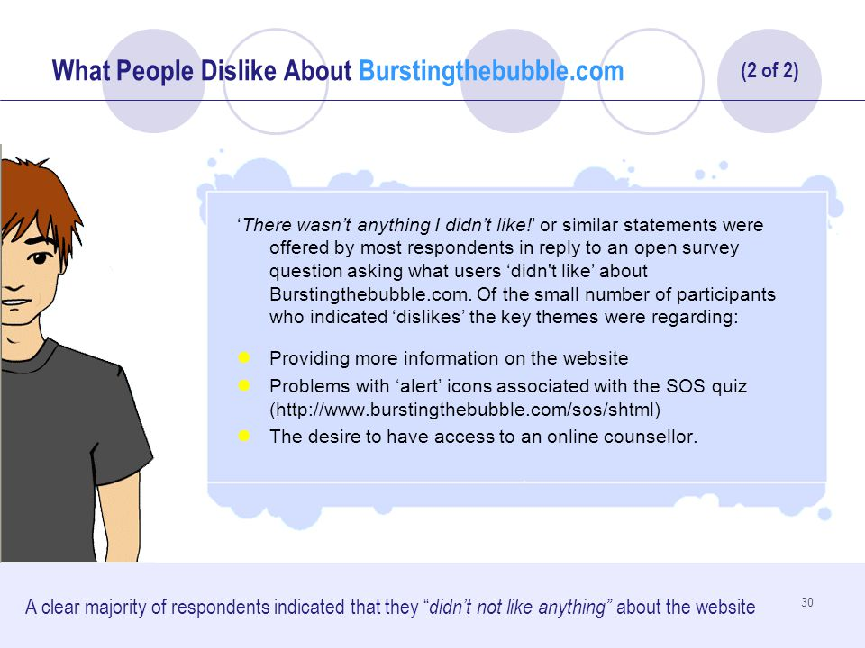 30 'There wasn't anything I didn't like!' or similar statements were offered by most respondents in reply to an open survey question asking what users 'didn t like' about Burstingthebubble.com.