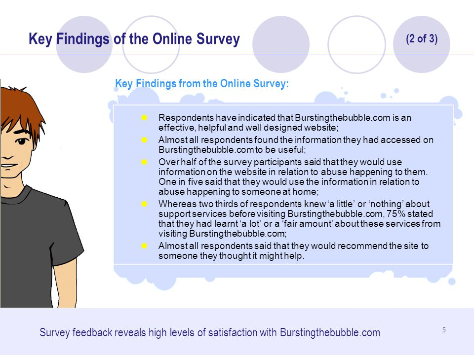 26 How and Why Young People Use Burstingthebubble.com 61.6% of participants felt they had found 'all' or 'most' of the information they were looking for The degree to which respondents found the information they were looking for: (4 of 6)