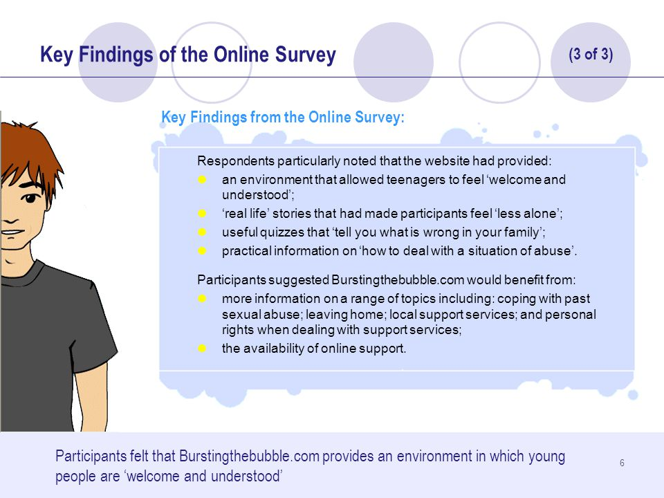 6 Respondents particularly noted that the website had provided: an environment that allowed teenagers to feel 'welcome and understood'; 'real life' stories that had made participants feel 'less alone'; useful quizzes that 'tell you what is wrong in your family'; practical information on 'how to deal with a situation of abuse'.