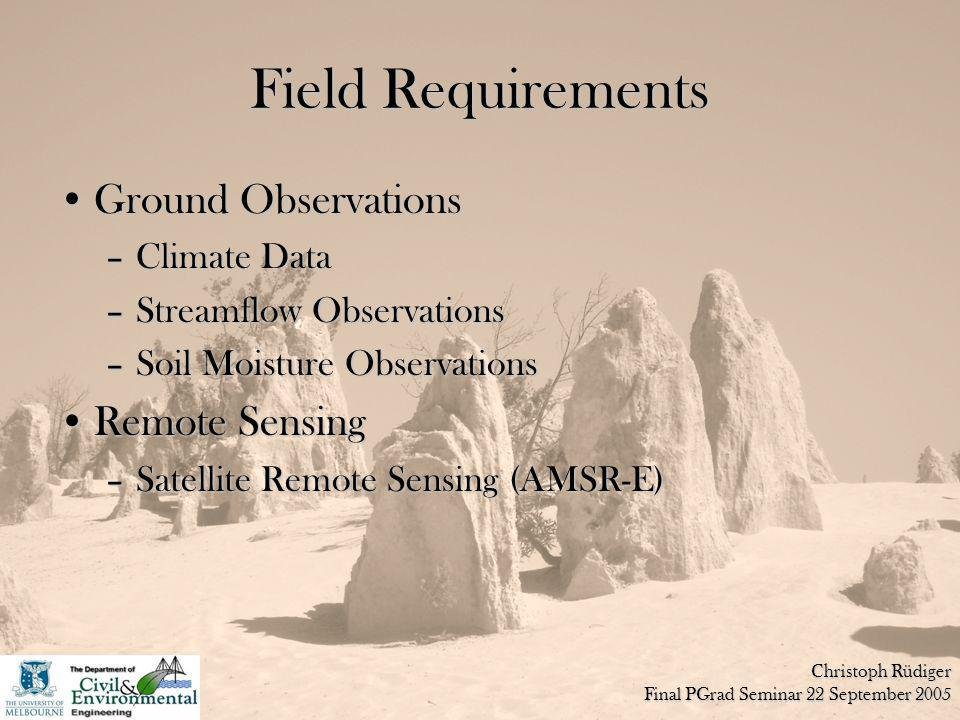 Christoph Rüdiger Final PGrad Seminar 22 September 2005 Field Requirements Ground ObservationsGround Observations –Climate Data –Streamflow Observations –Soil Moisture Observations Remote SensingRemote Sensing –Satellite Remote Sensing (AMSR-E)