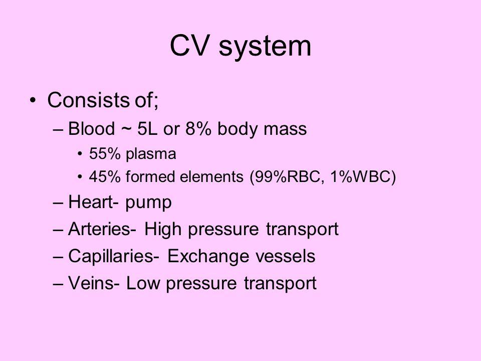 CV system Consists of; –Blood ~ 5L or 8% body mass 55% plasma 45% formed elements (99%RBC, 1%WBC) –Heart- pump –Arteries- High pressure transport –Cap