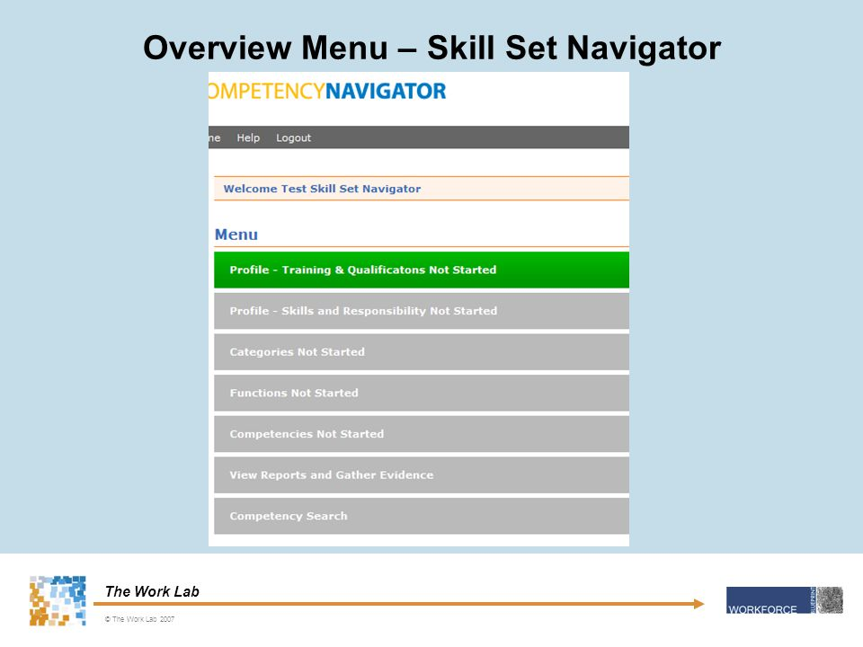The Work Lab © The Work Lab 2007 Overview Menu – Skill Set Navigator